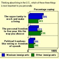 Freedomimmigrants-1