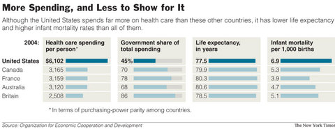 Health_spending_countries